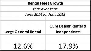 Crumb-Rental Fleet Growth-exhibit 1